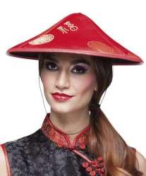Hoed Changchang